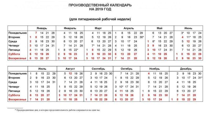 Производственный календарь для пятидневной рабочей недели